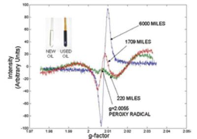 Micro Esr Miniature Electron Spin Resonance Spectroscopy