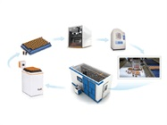 Optimized High-Throughput Compound Sample Management With An Acoustic Liquid Handling Platform