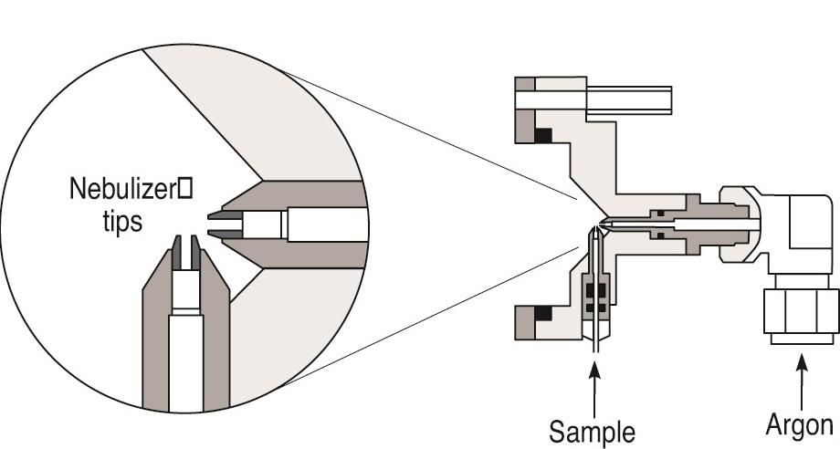 Nebulizer Wiring Diagram on