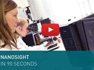纳米粒子跟踪分析