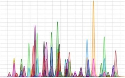 A Multiplatform Approach to Residual Pesticide Quantitation in Cannabis Flower for the California and Canadian Target Lists