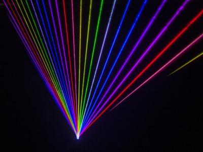 拉曼光谱/拉曼显微镜(拉曼系统)