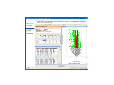 Mass Profiler Professional Software from Agilent