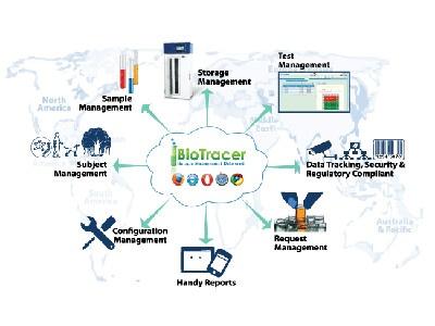 BioTracer Advanced Sample Management Software from CloudLIMS – Sample Management